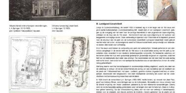 onderzoek boerenerf landgoed IJsselvliedt Springer
